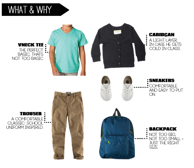 back to school what to wear boys, kids fashion, kids style, back to school style boys