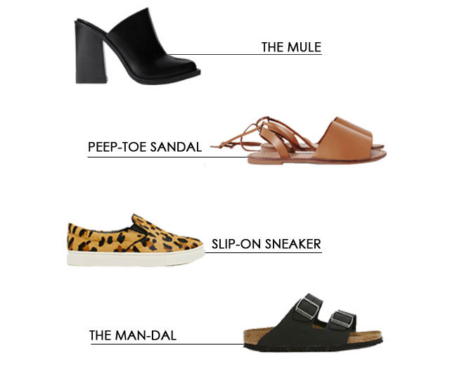 4 SPRING SHOE TRENDS FOR EVERYDAY WEAR